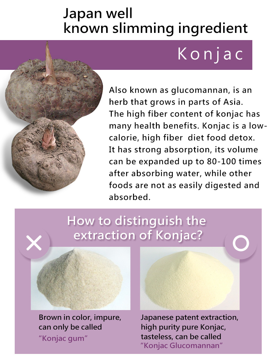 BHK's Konjac could promote weight loss by increasing feelings of satiation