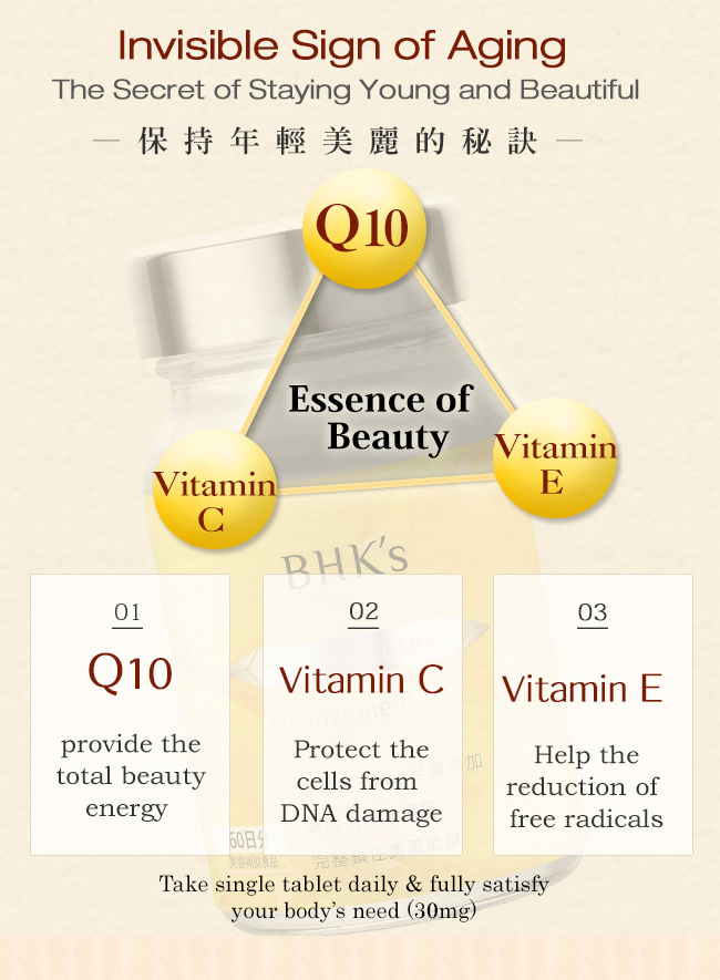 Coenzyme Q10, vitamin C and vitamin E can make women stay young and beauty