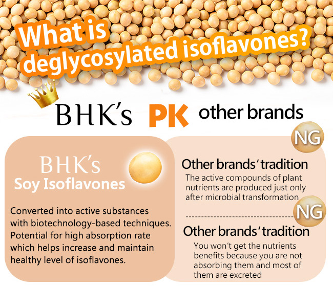BHK's isoflavones is better than other brands