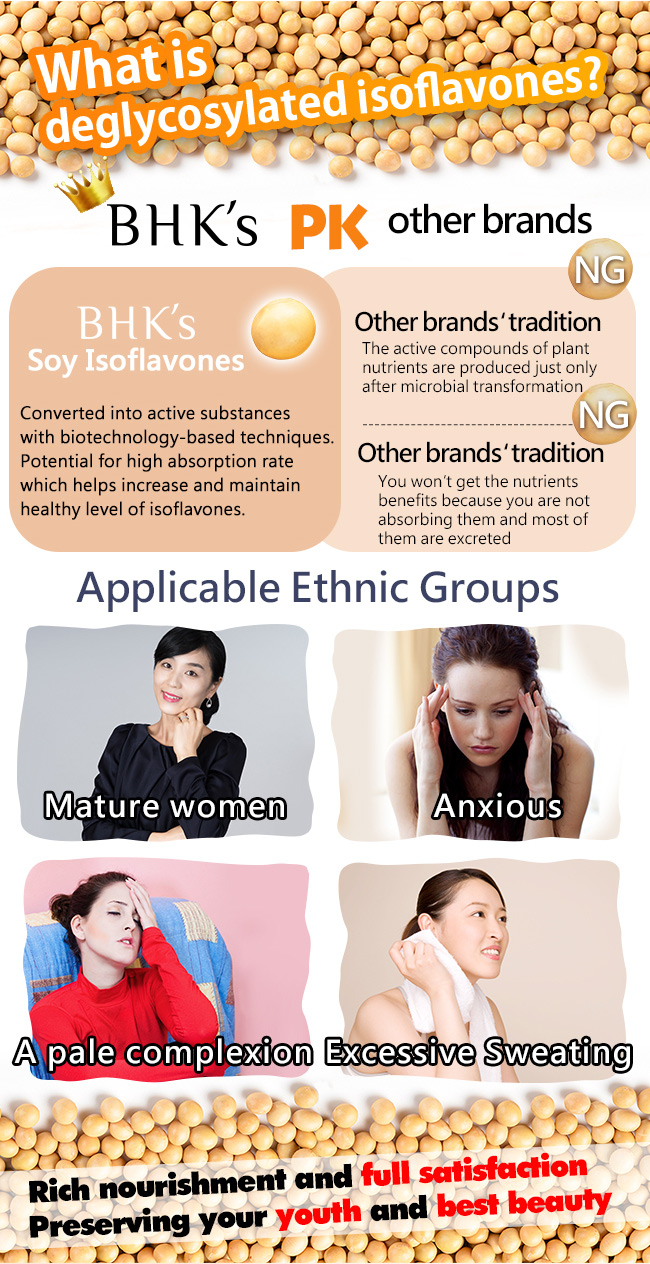BHK's isoflavones is better than other brands.The target audience of BHK's isoflavones are mature women, anxious, complexion and excessive sweating women