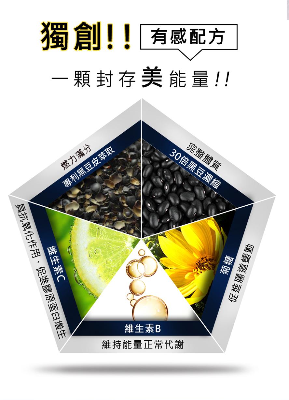 BHK's黑豆膠囊高濃縮成分,最有效的減肥幫手