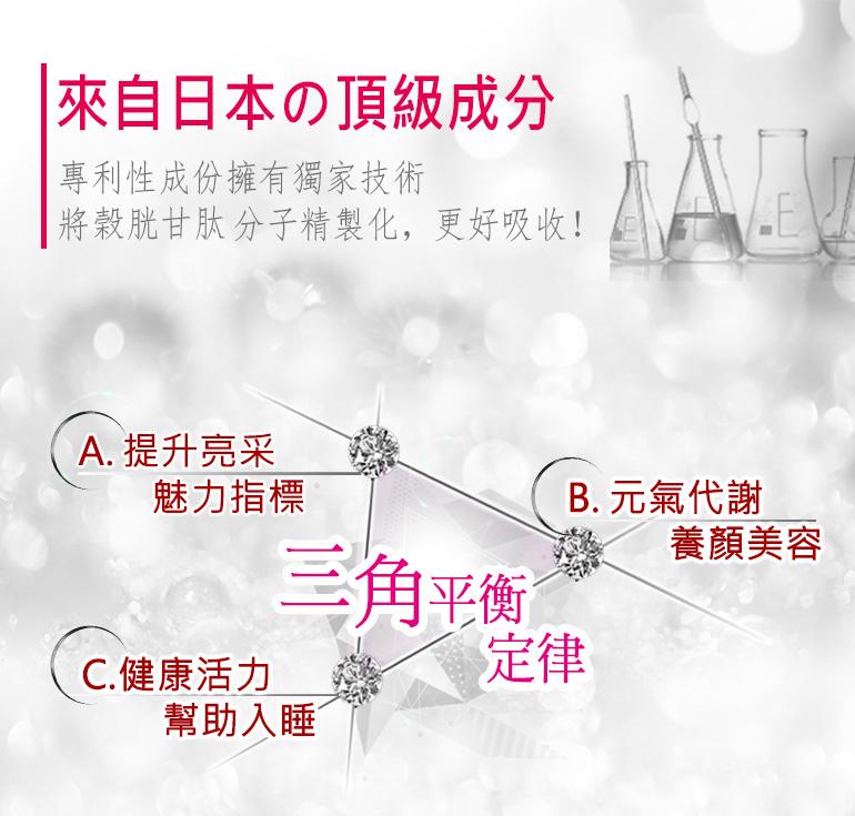 日本專利原料穀胱甘太
