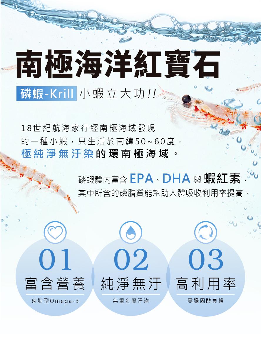BHK's南極磷蝦油適合給高齡及肥胖者減緩中風發生率