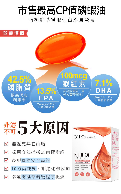 BHK's南極磷蝦油高效能好吸收,保持大腦活力