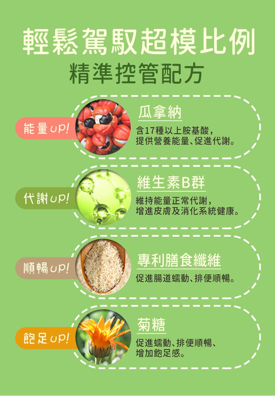 BHK's非洲芒果籽萃取增加代謝燃燒,輕鬆變瘦