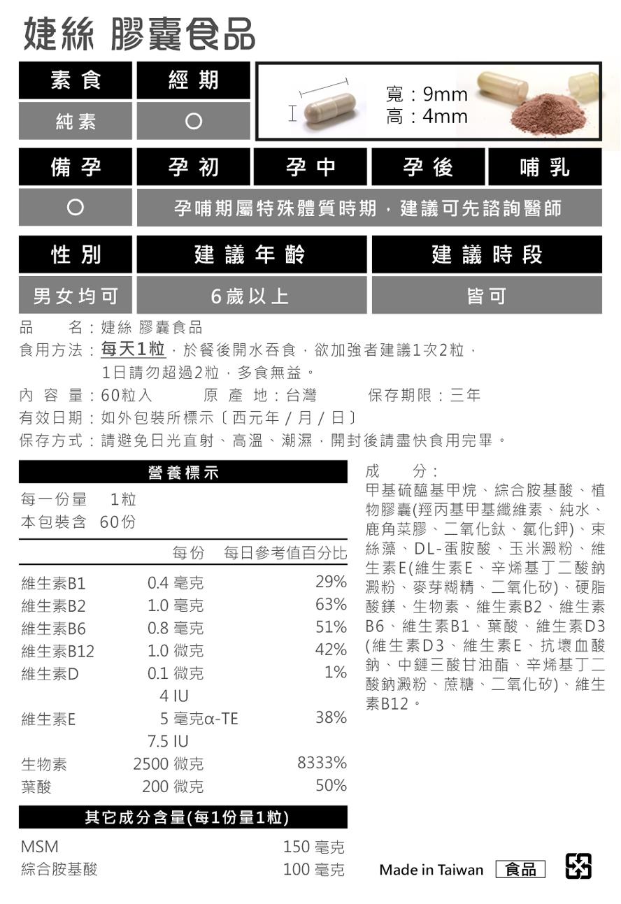 BHK's 婕絲膠囊營養成分符合國家認證,安全無疑慮