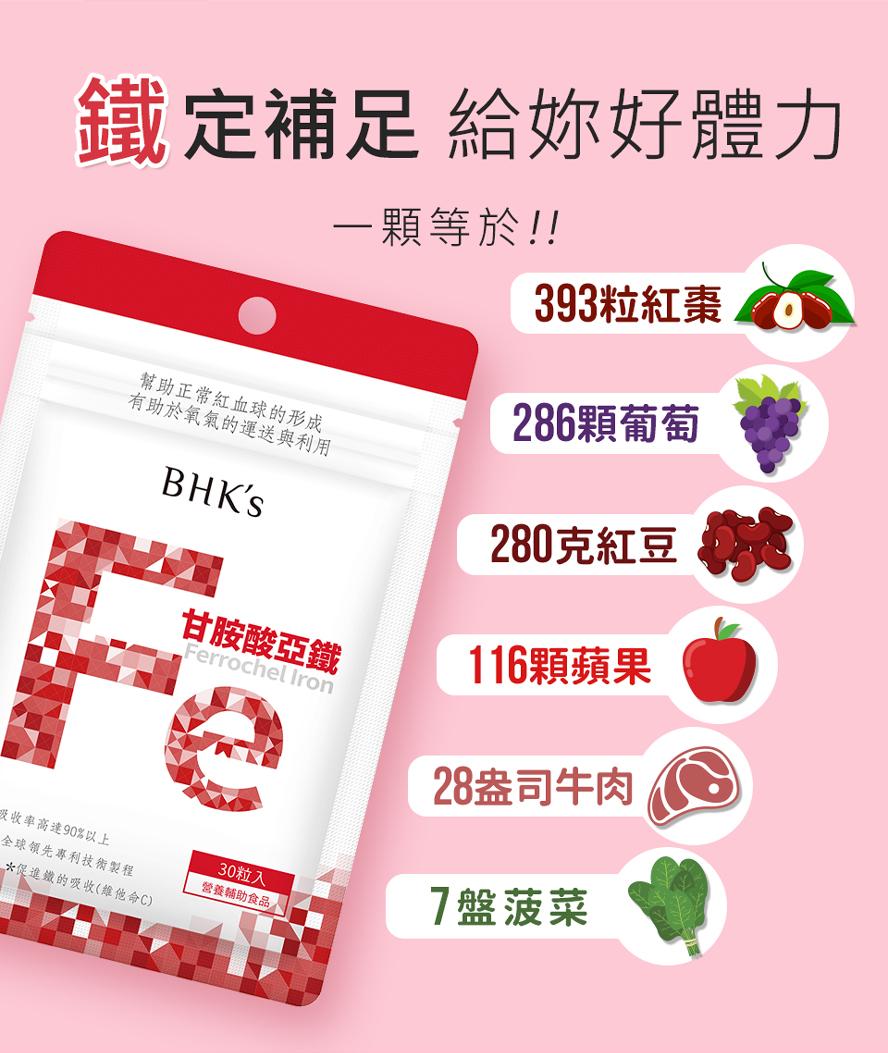 BHK's甘胺酸亞鐵完整保護不怕胃酸破壞,有效完整吸收