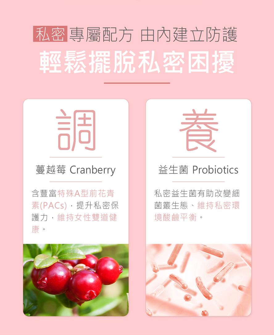 深釋腸溶型保護蔓越莓,長時呵護,不被胃酸破壞,安全送達腸道