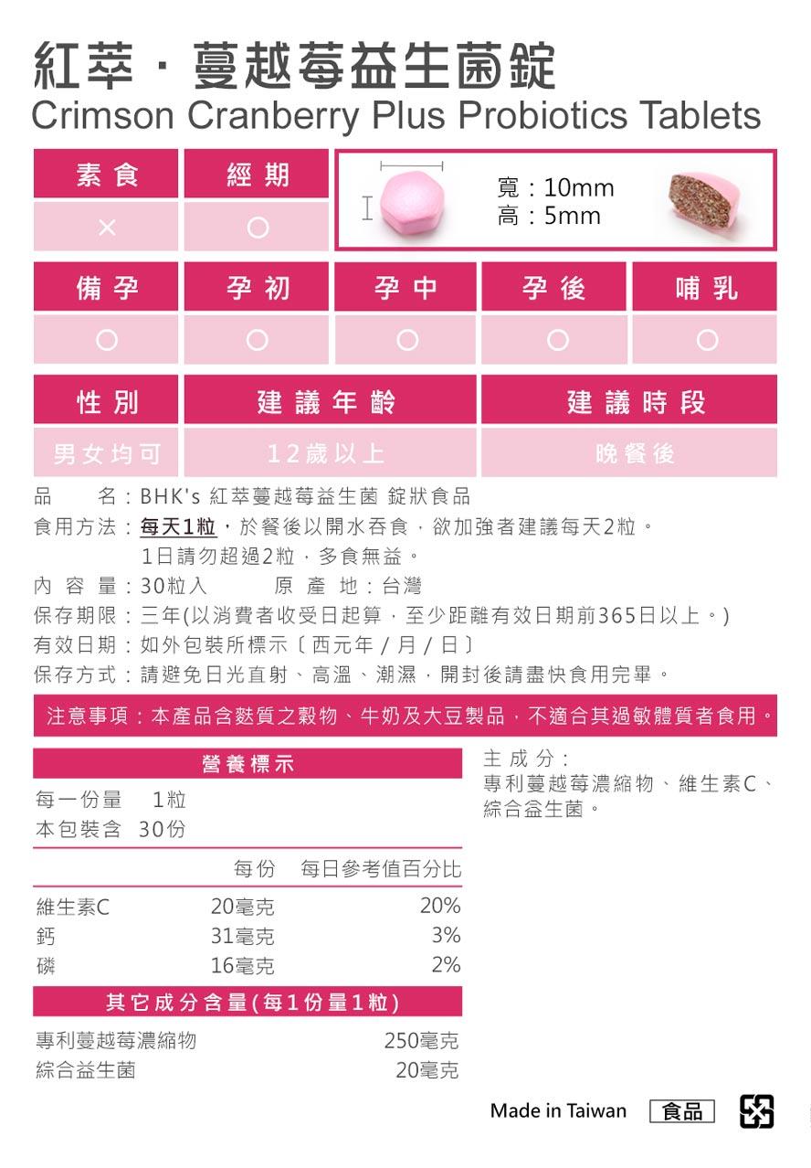 BHK's蔓越莓通過安全檢驗,安全無慮、無副作用