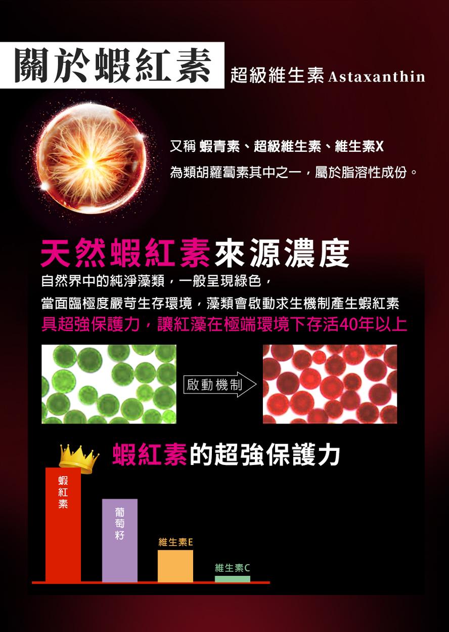 BHK's蝦紅素超強抗氧化力,保護肌膚的防護罩