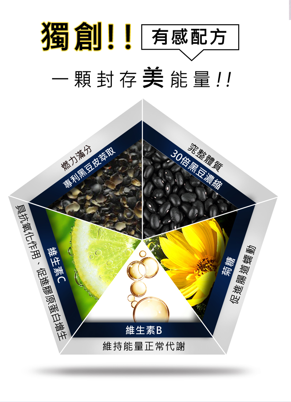 BHK's黑豆膠囊30倍黑豆高濃縮成分,最有效的減肥幫手