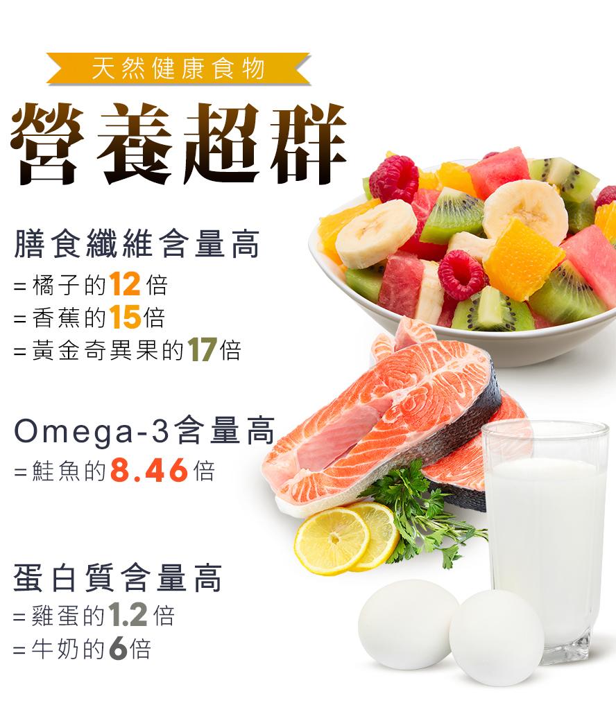BHK's天然奇亞籽幫助腸胃道蠕動排除宿便