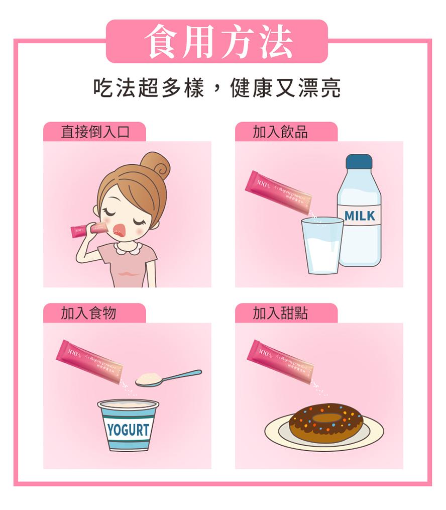 眾多藝人、網紅、部落客推薦BHK's膠原蛋白粉,可以直接食用也能加入飲品或是食物裡。