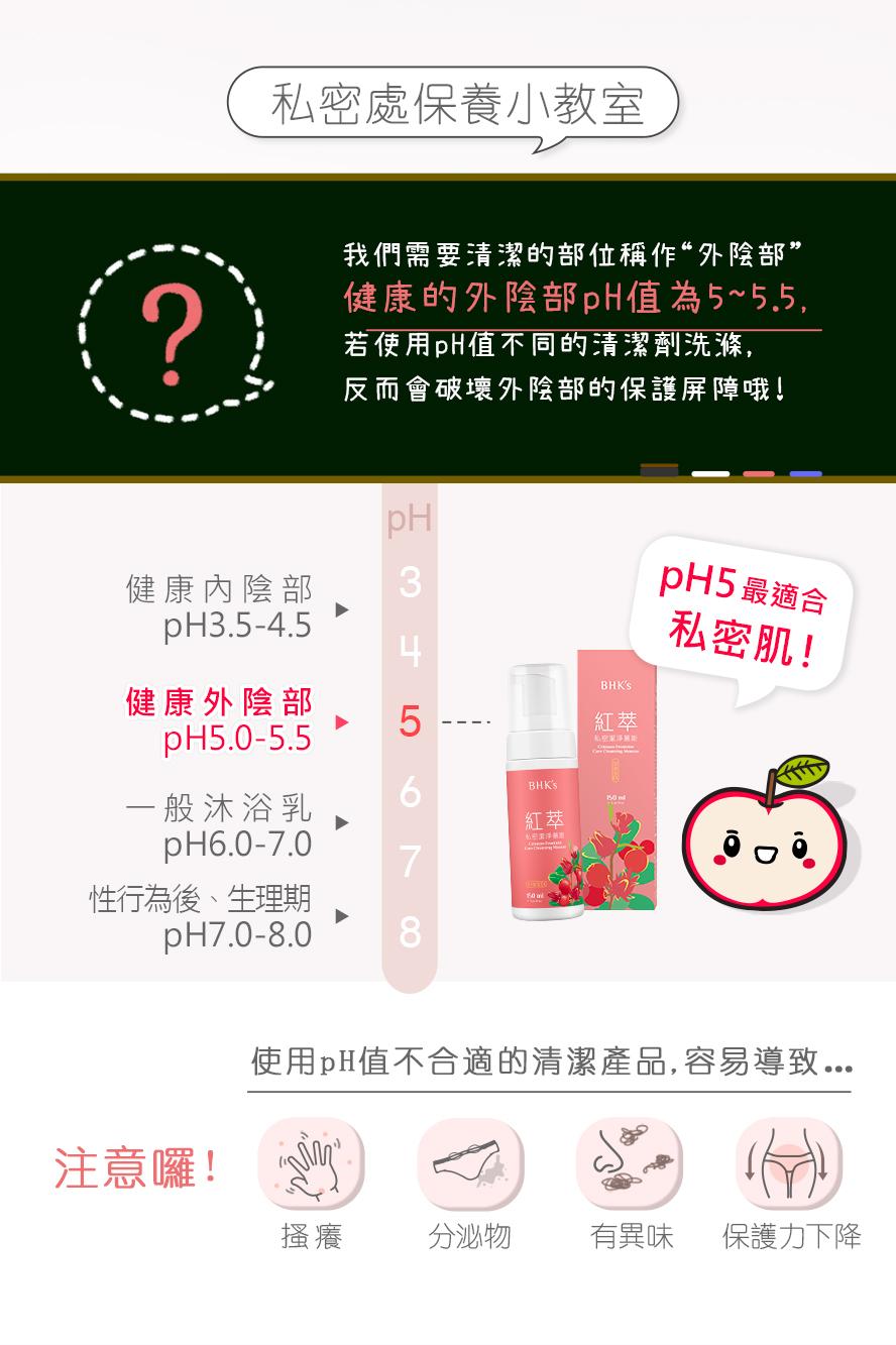 健康外陰部的pH值為5.0-5.5,BHK私密慕斯加強型維持私密處酸鹼環境為5,有效解決生理期的搔癢異味,使味道更加清新。