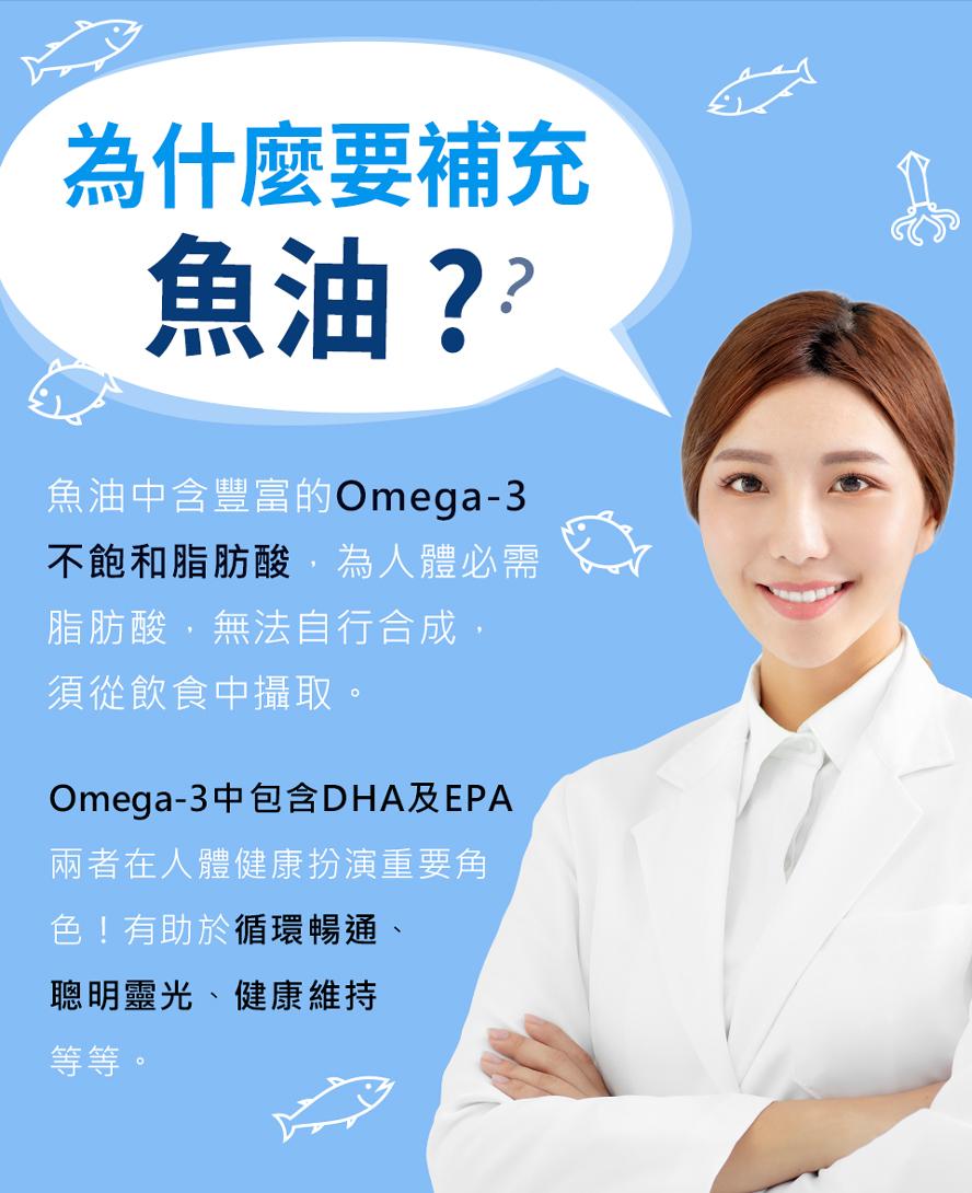 魚油中富含Omega3不飽和脂肪酸,幫助代謝,維護心血管健康,思緒清晰