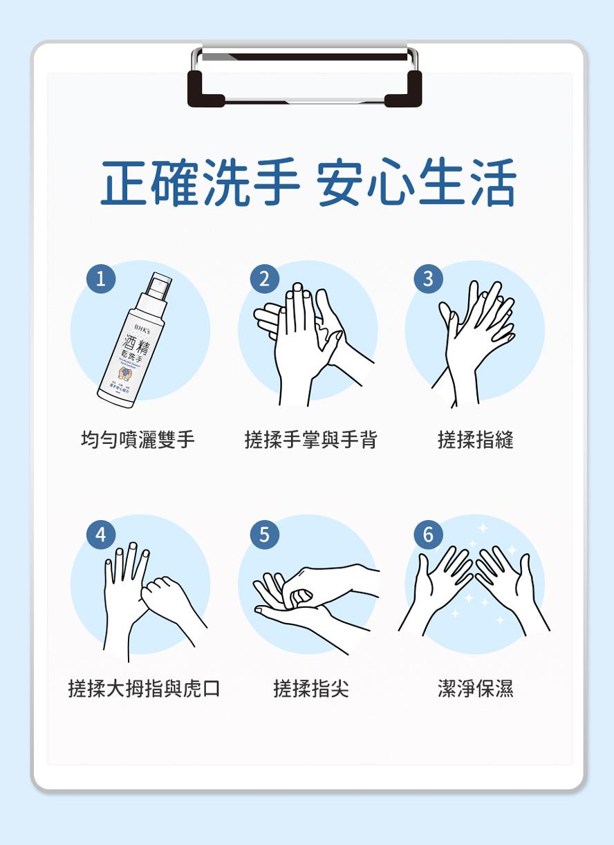 BHK's酒精乾洗手通過安全檢驗,安全無慮,無副作用,有效對抗新冠病毒。