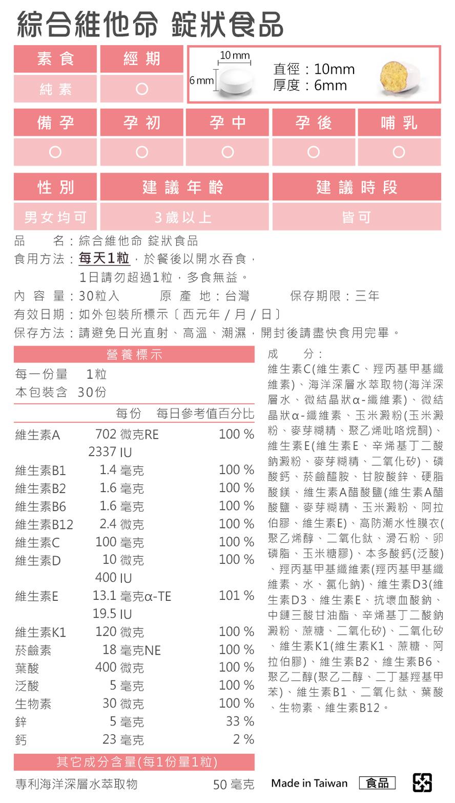 BHK's限量Hello Kitty綜合維他命絕對足量,並擁有13種維生素+豐富礦物質,每日一粒滋補便利。
