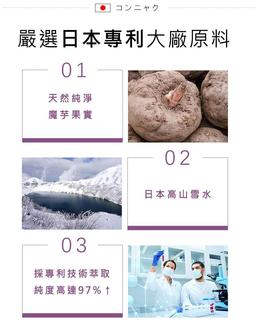 BHK's 魔芋膠囊採用日本專利大廠,最高技術萃取高濃度魔芋
