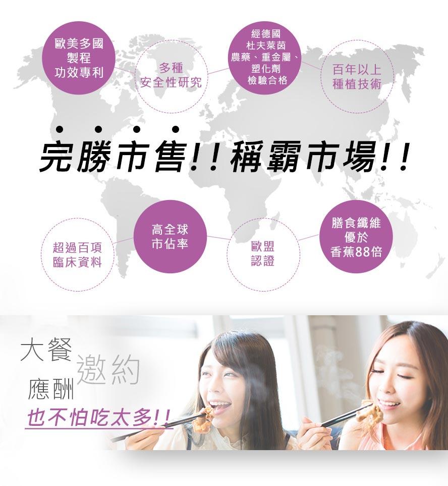 BHK's 魔芋膠囊多國專利認證,完盛市售產品,膳食纖維攝取最高量