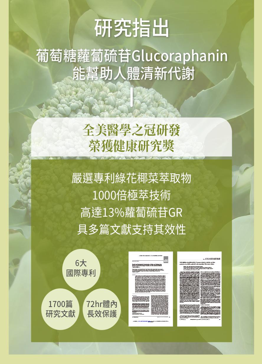 專利葡萄糖蘿蔔硫苷1000倍萃取,含13% Glucoraphanin,72小時長效保護,對抗空氣汙染。
