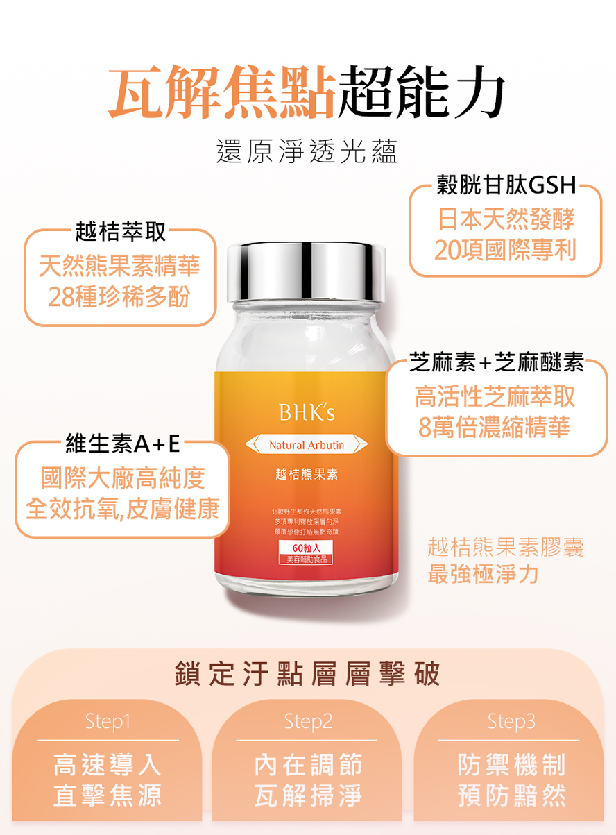 BHK's專利越桔熊果素有效去除肌膚斑點,還你乾淨臉蛋。