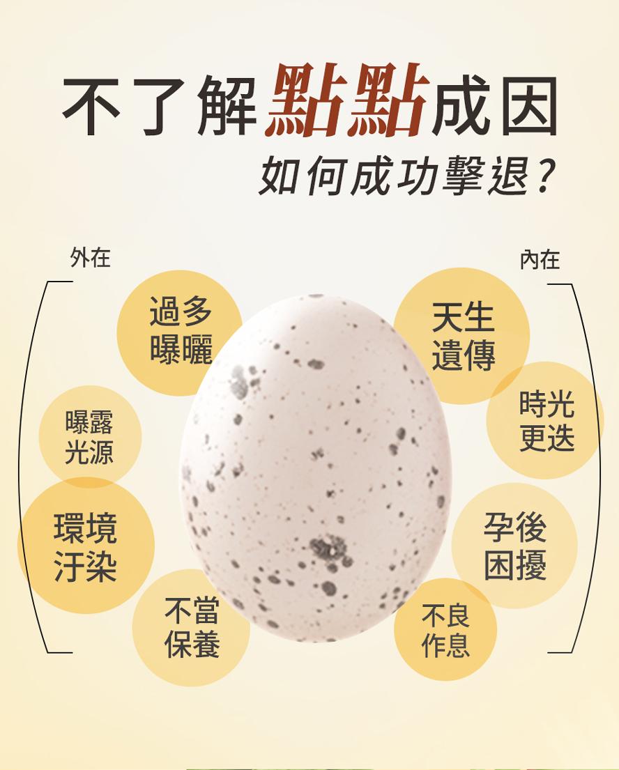 日曬、空氣汙染、天生、老化問題、懷孕,都有可能造成斑點形成