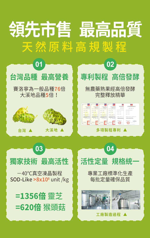 BHK's諾麗果為台灣品種,專利製成