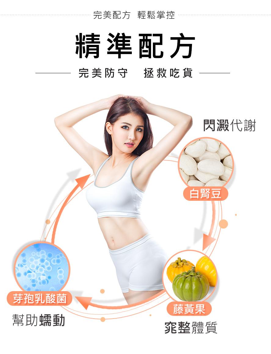 BHK's白腎豆加速代謝,有效瘦身,有效控制飲食安全無副作用