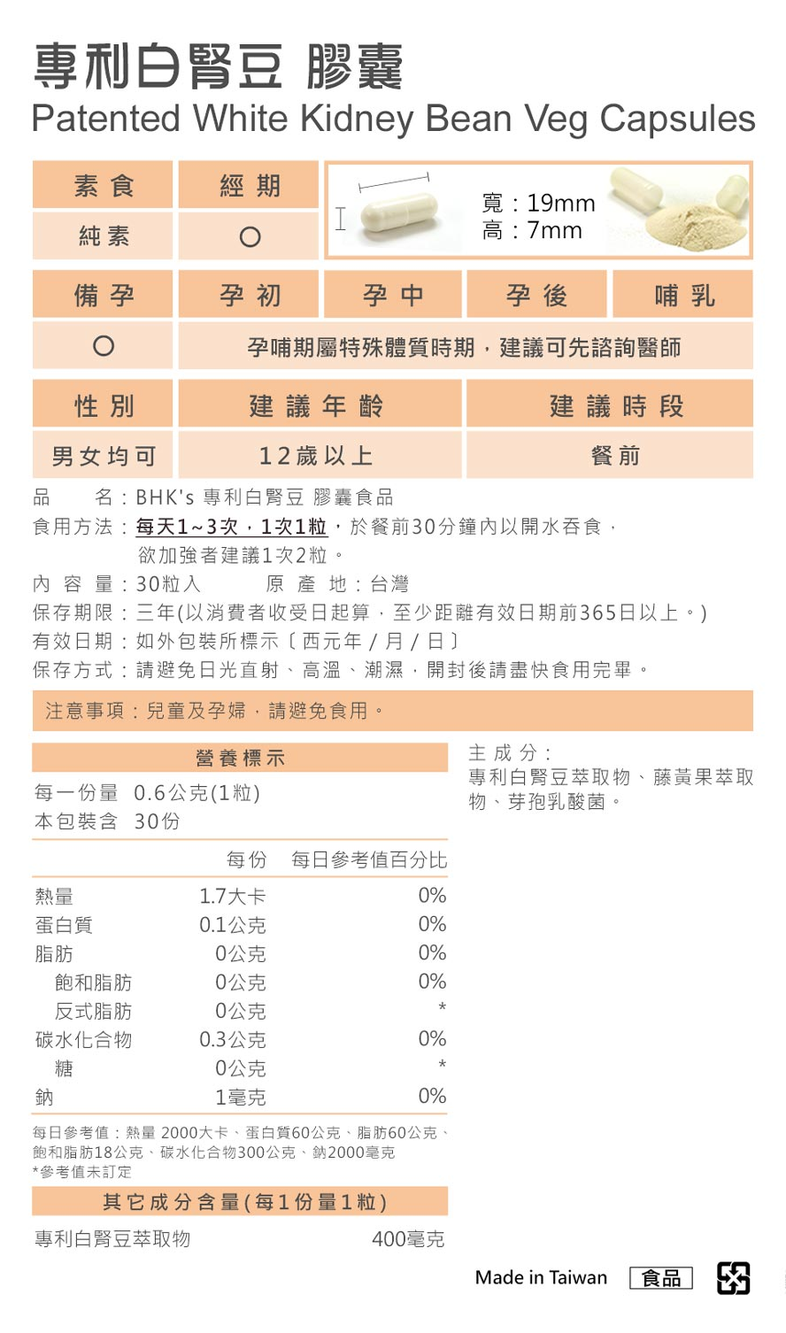 BHK's白腎豆通過各種檢驗,安全無疑慮,無副作用。