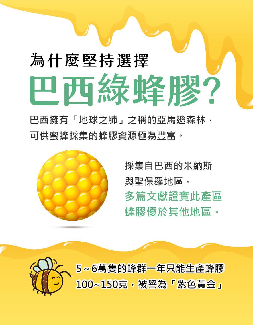 BHK's綠蜂膠薄荷錠選用巴西綠蜂膠,多篇文獻證實巴西綠蜂膠優於其他品種。