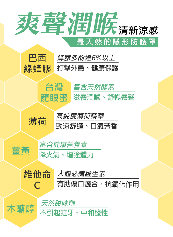 BHK's綠蜂膠薄荷錠採用巴西綠蜂膠、台灣龍眼蜜、薄荷,有效達到潤喉。