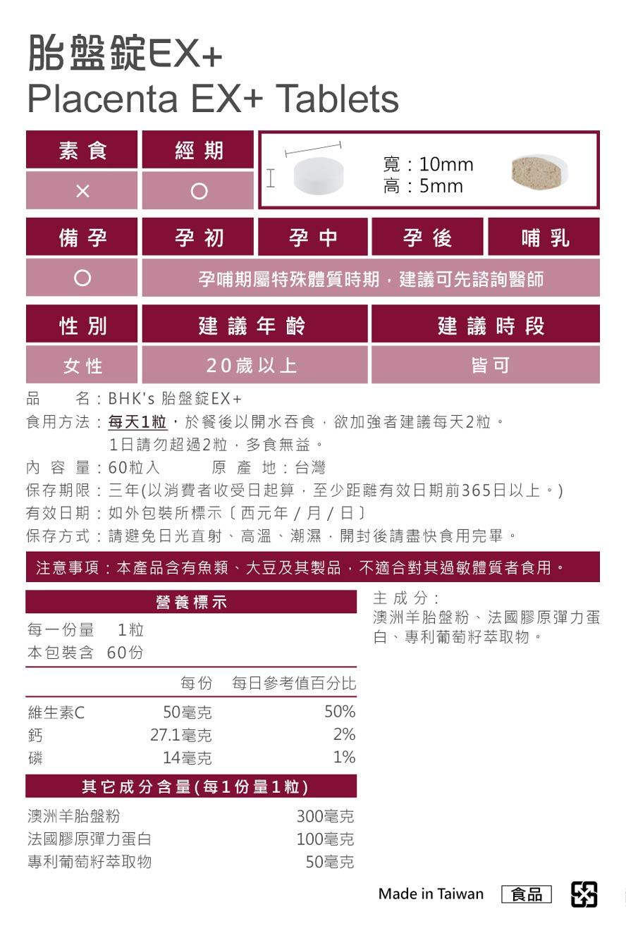 BHK's Q10、胎盤錠通過安全檢驗,安全無慮,無副作用