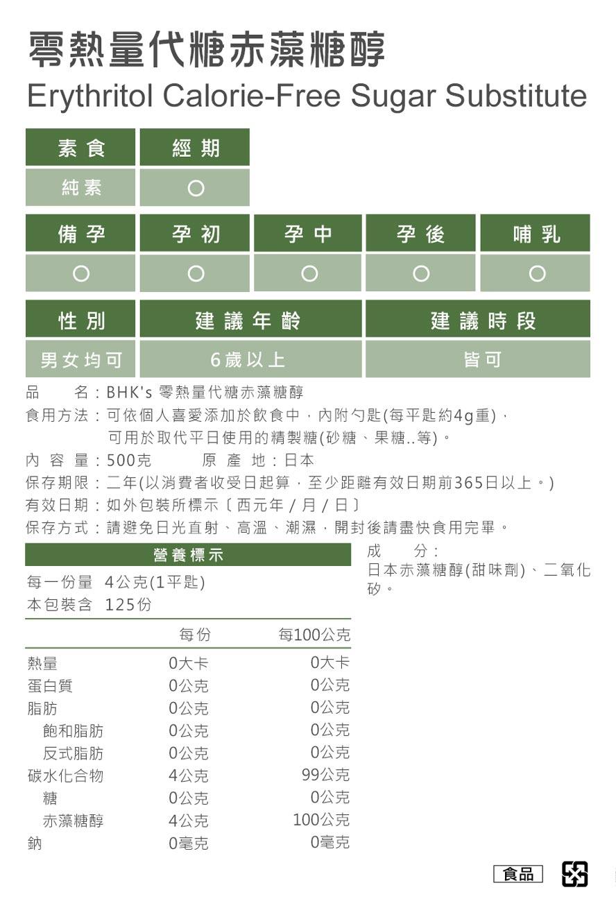 BHK's赤藻糖醇通過安全檢驗,安全無慮,無副作用
