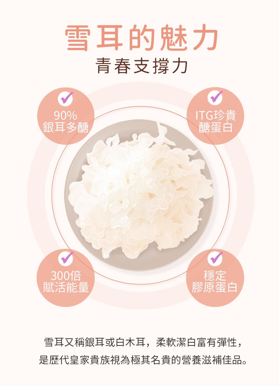BHK's雪耳青春飲100%天然,富含珍貴活性,嚴選台灣雪耳萃取、銀耳多醣達90%以上,300倍的抗老能量。