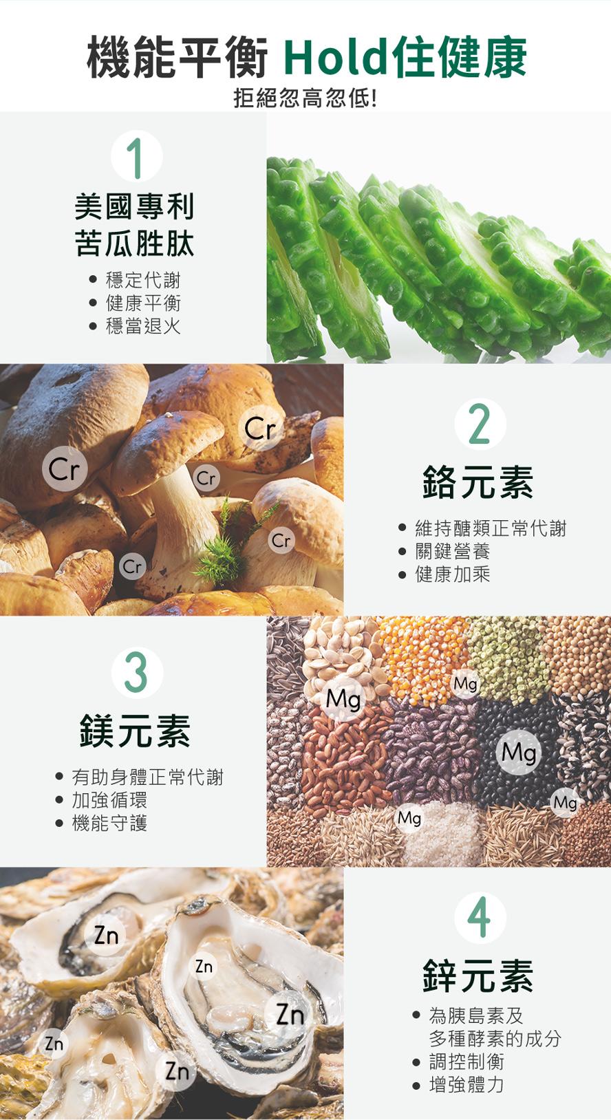 BHK's專利苦瓜胜肽清爽降火守護健康