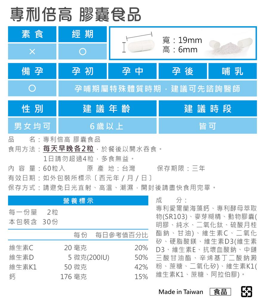 BHK's專利YGF®倍高膠囊通過安全檢驗,安全無慮、無副作用