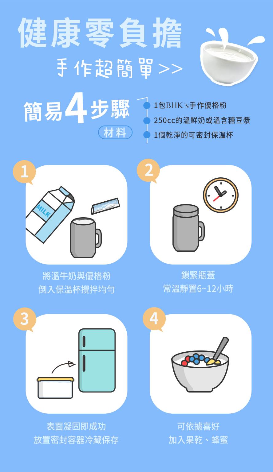 BHK's手作優格粉簡單4步驟,250c.c.的溫牛奶或豆漿混合常溫放置6-12小時再放入冷藏