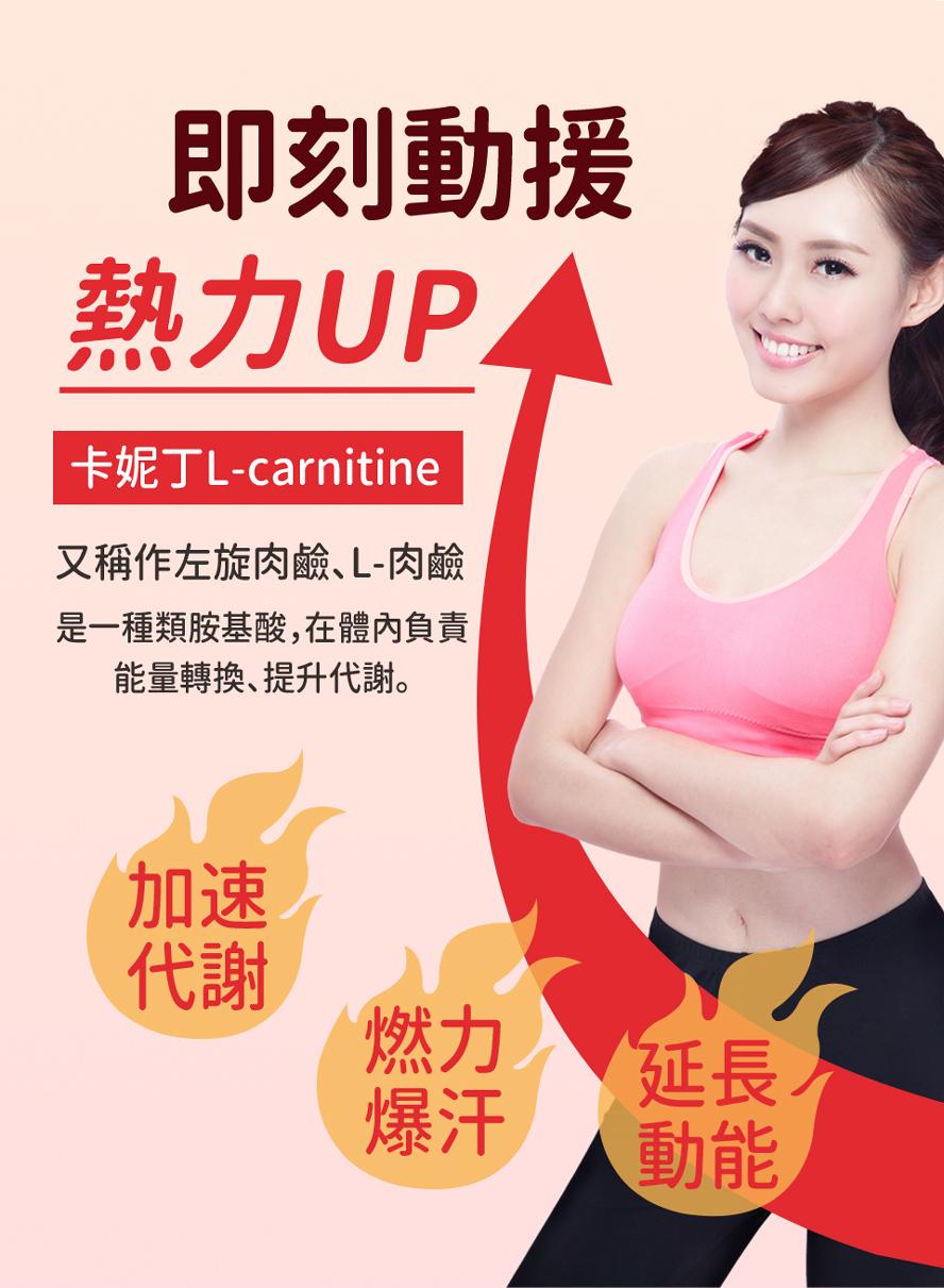 BHK's卡妮丁肉鹼是一種類胺基酸,可以幫助體內脂肪代謝燃燒