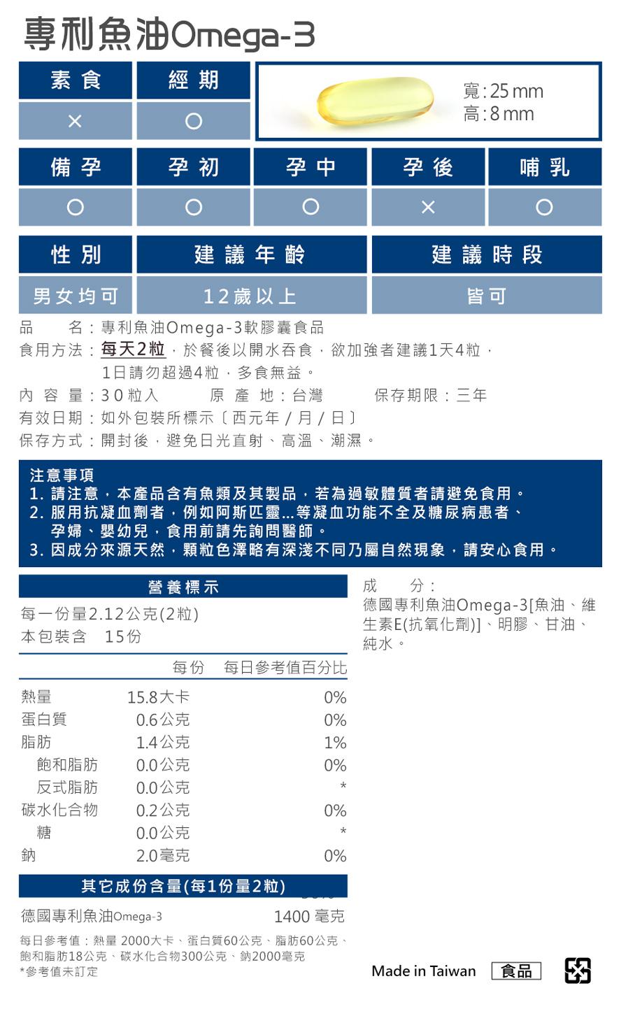 BHK's魚油為TG型態,高劑量高吸收,超越EE型態3倍吸收率