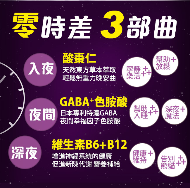 日本專利特濃GABA夜間幸福銀子色氨酸