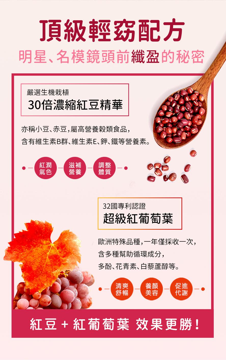 BHK's 紅豆輕窕錠擁有多國專利技術,維持健康代謝