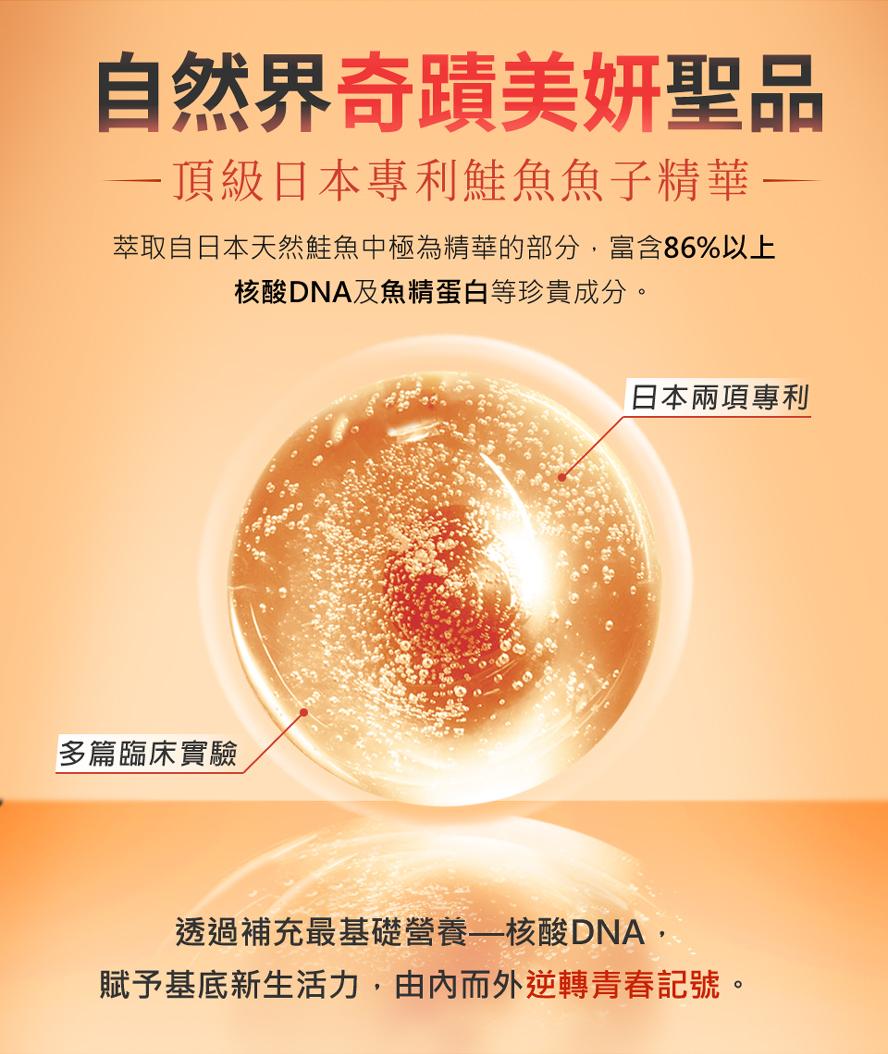 BHK's淨巴膠囊促進肌膚密合,改善凹凸不平毛孔