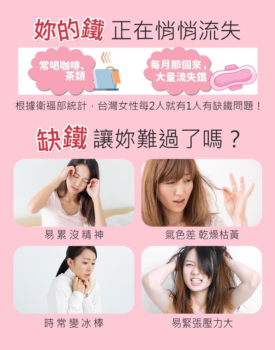 女性生理期容易流失50%的鐵,專家建議女性可補充BHKs甘胺酸亞鐵,無腥味方便食用。