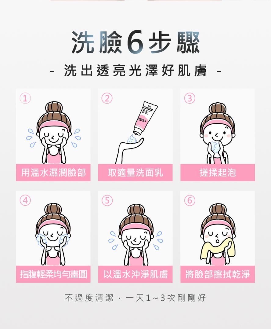 洗臉6步驟,給皮膚前所未有的乾淨。第一溫水洗淨沾濕、第二取適量的BHK胺基酸洗面乳、第三搓揉起泡、第四均勻畫圓、第五溫水沖洗、第六將臉部擦拭乾淨。