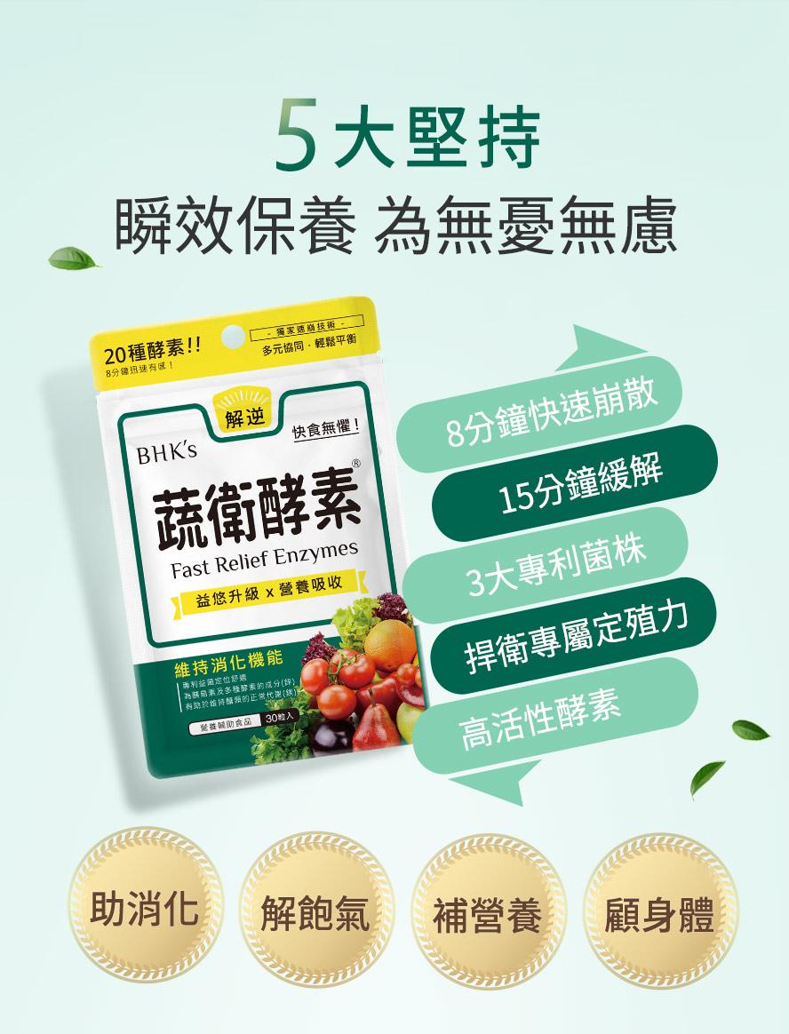 BHKs蔬胃酵素經實驗證實,15分鐘有效緩解胃痛,高活性酵素補足營養,比胃藥胃散更天然。