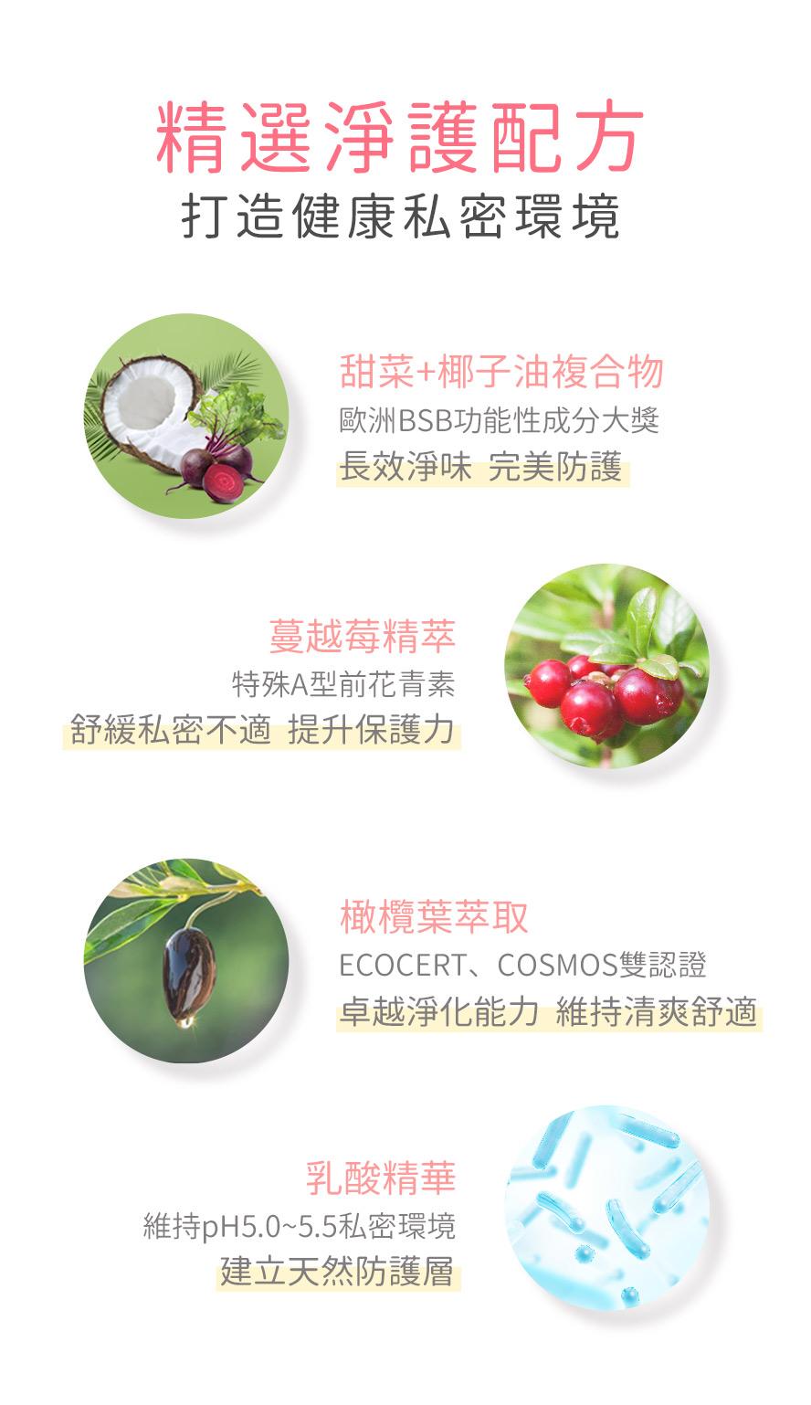 BHKs紅萃私密潔淨慕斯採用天然植萃配方,蔓越莓、橄欖葉、乳酸菌,提升私密肌抵抗力。