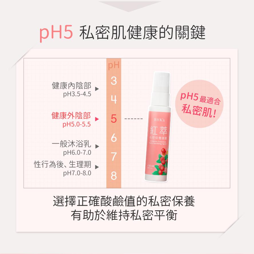 日常使用pH5~5.5的弱酸私密保養品,有助於維持私密處健康,推薦使用BHK私密噴霧。