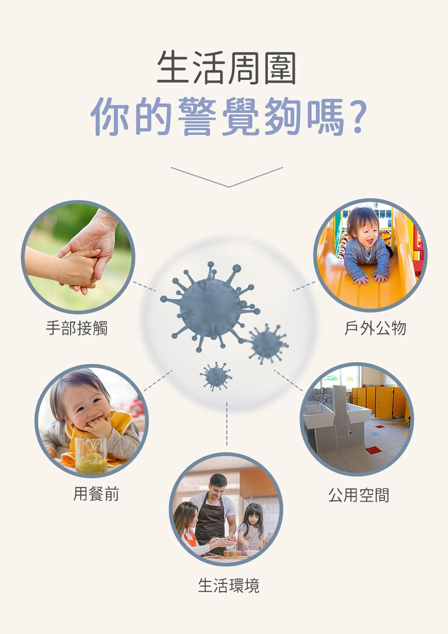 細菌、病毒存在看不見的肉眼中,對抗病菌,你的防護做得夠嗎?
