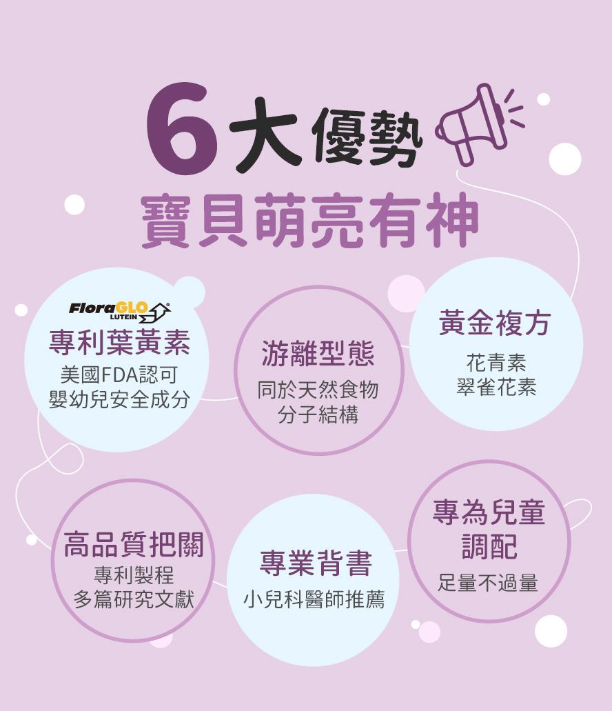 孩子的護眼食品怎麼挑?小兒科醫師劉璦嘉推薦高品質的BHKs小晶澈葉黃素,品質認證、專利製成。