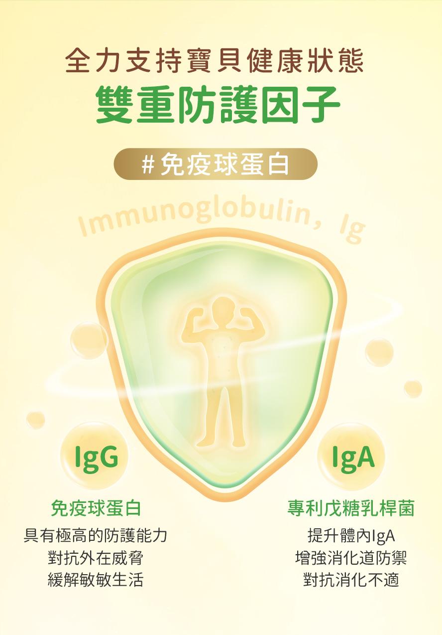 BHK's初乳益生菌添加牛初乳、專利戊糖乳桿菌、抗敏益生菌,提升體內免疫球蛋白IgG與IgA含量,減少致敏原與感冒次數。
